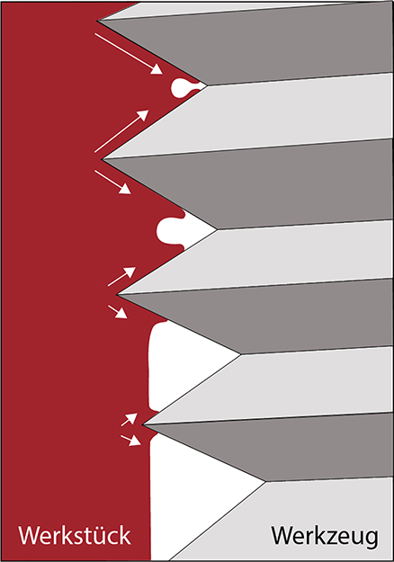 Schutzblech mit Lüftungslöchern montiert vor einem Lüfter
