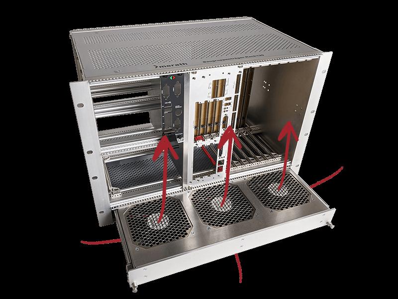 Baugruppenträger mit herausgezogener Lüfterschublade und drei Lüftern. Der Luftstrom von unten nach oben wir mit drei roten Pfeilen dargestellt.